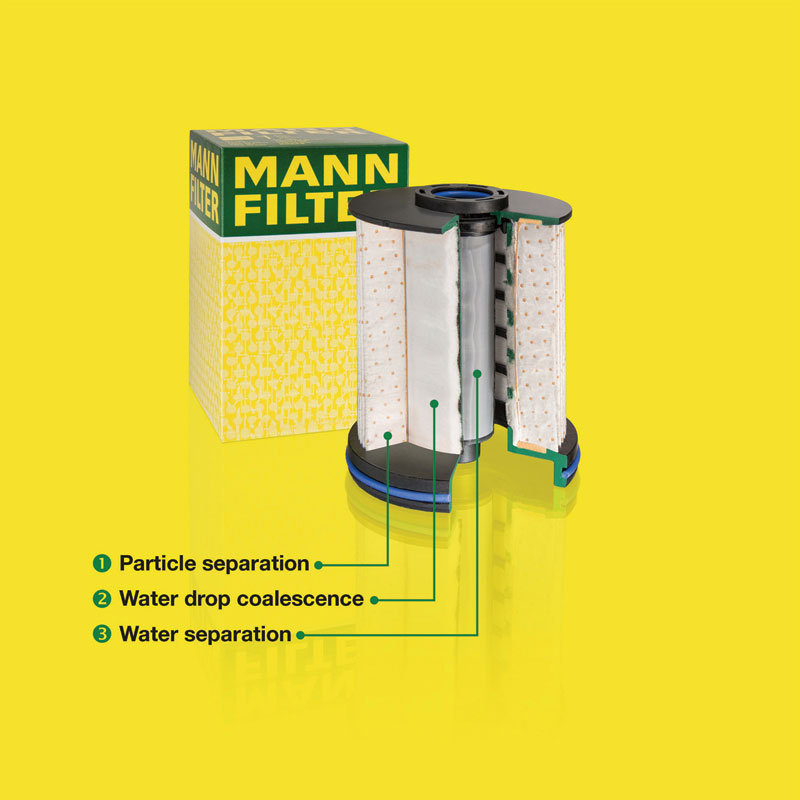 New diesel fuel filters from MANN-FILTER with improved water separation.