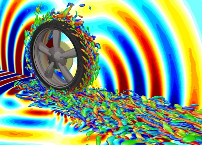 Cars tyres sound waves simulation