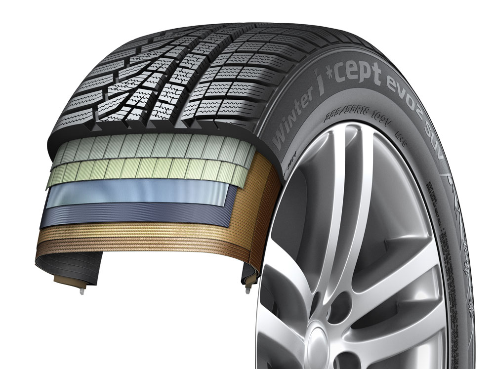 The Hankook SEALGUARD® technology