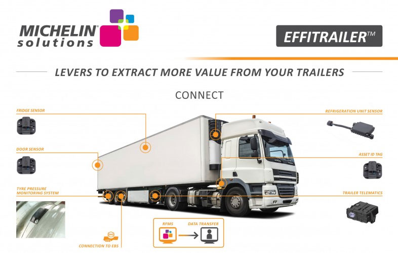 Michelin solutions has announced a suite of upgrades to its Effitrailer telematics programme