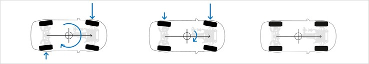 The AKC System changes the steering angle of the rear axle by 3 degrees and more.