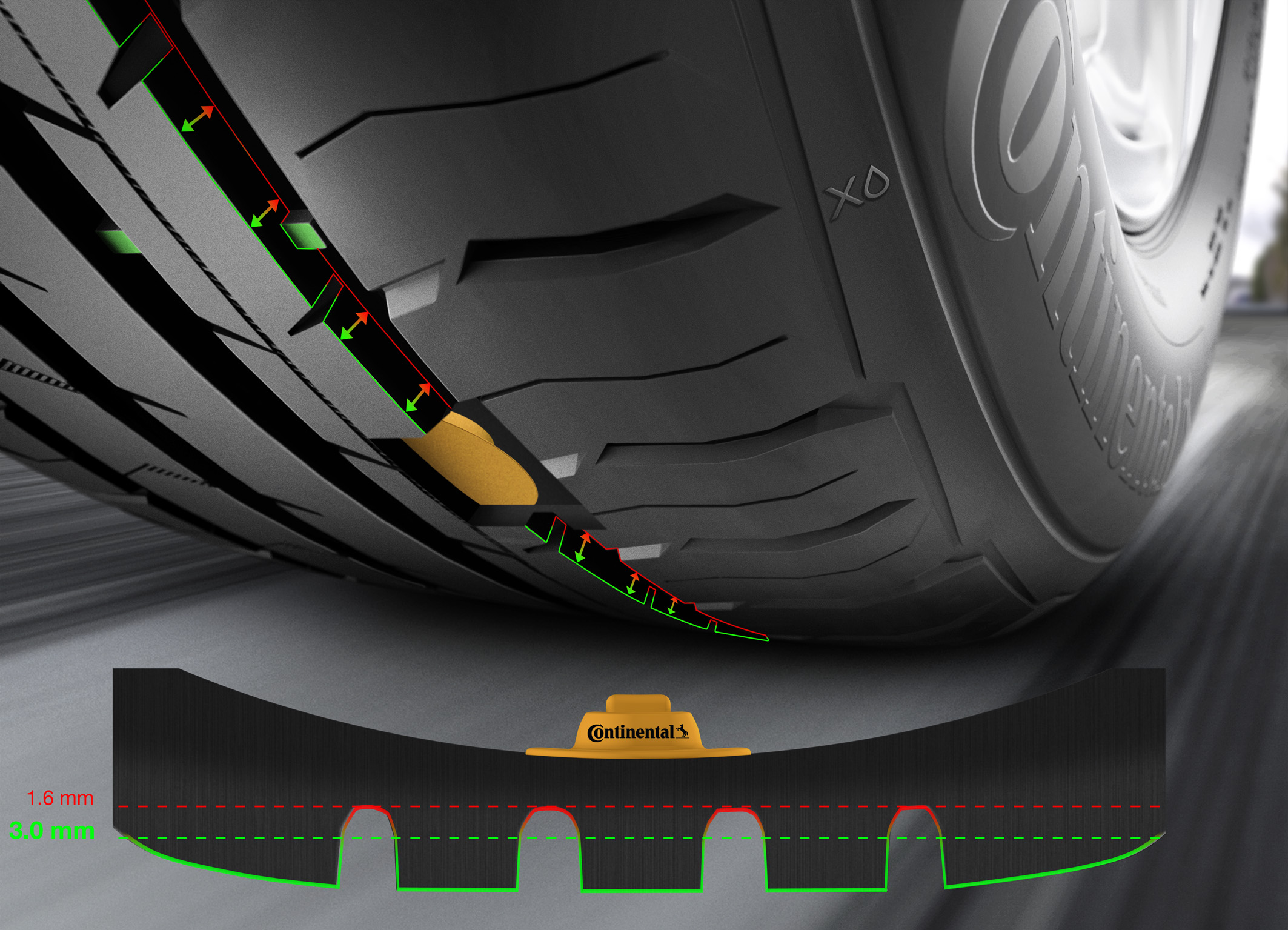 Continental tire pressure monitoring system (TPMS)