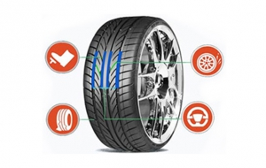 Performance upgrade in latest ZC Rubber tyre