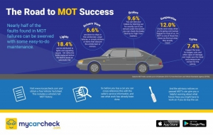 Free vehicle factsheet from MyCarCheck