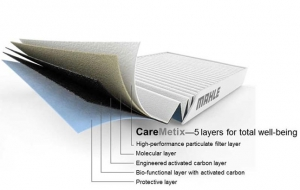Five layers of protection from new MAHLE cabin filter
